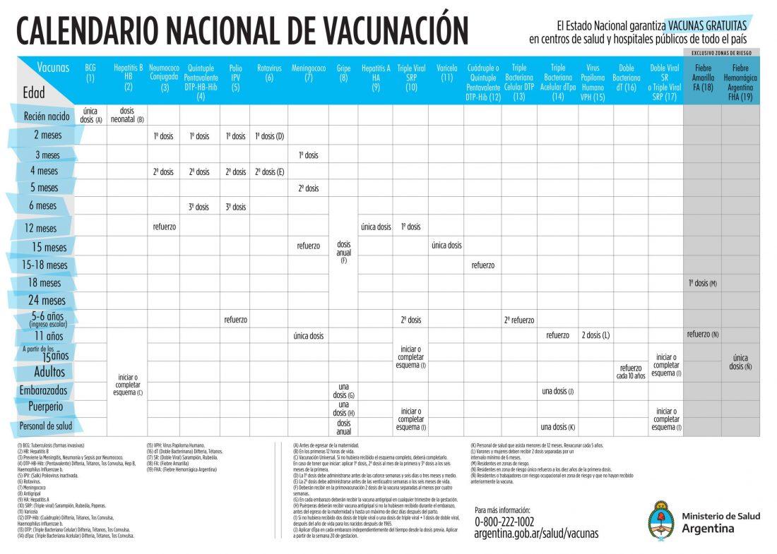 Calendario Nacional de Vacunación 2020